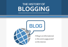 The History of Blogging [INFOGRAPHIC] - @SocialChadder